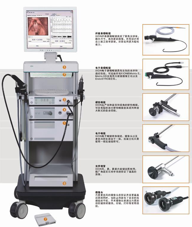 ENDOSTROB电子动态鼻咽喉镜摄像系统